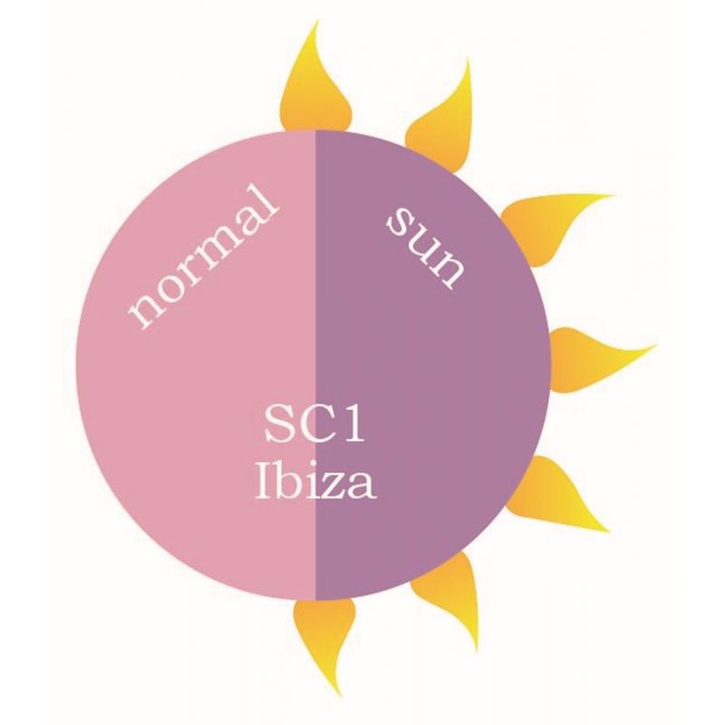 SC1 Ibiza